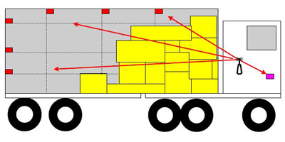 Truck monitoring system L